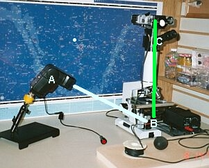 Microscope flash set up