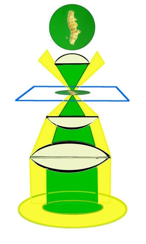 Rheinberg filter explanation